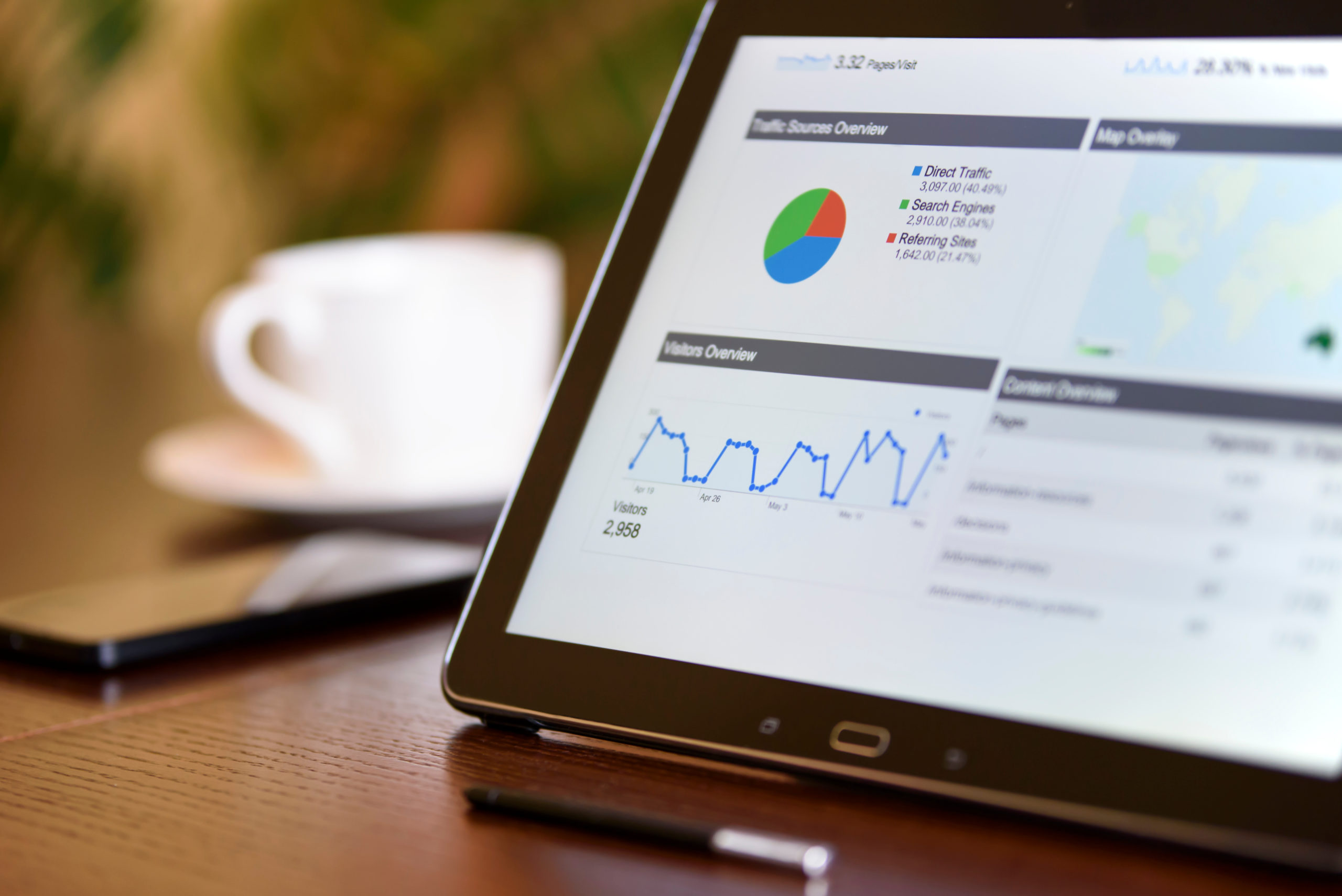 How tu use Google Analytics